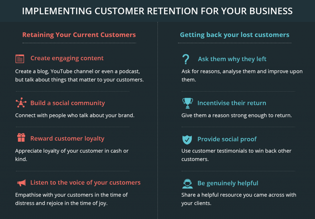 customer retention tactics for startups