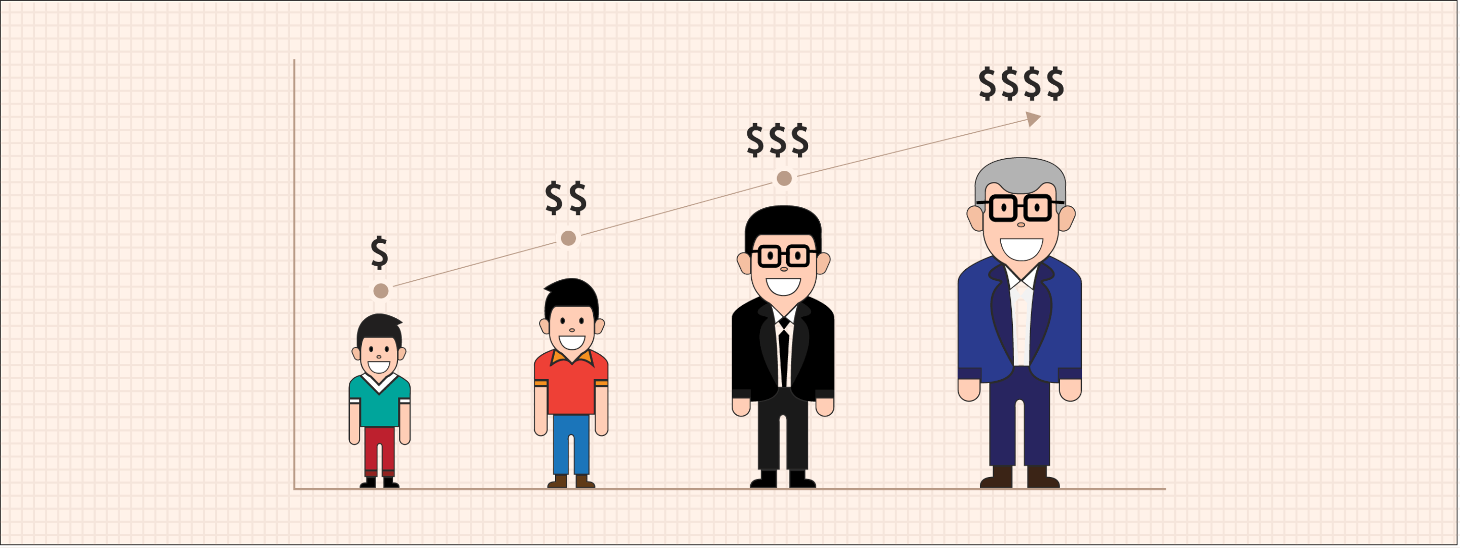 How to Calculate & Increase Customer Lifetime Value (With Examples)