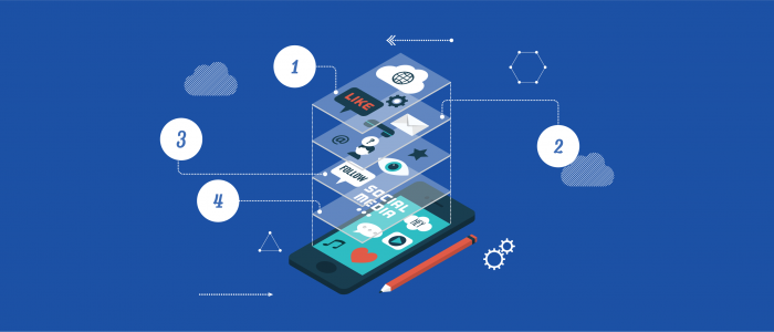 How Mobile Marketing Automation is Critical for Your E-Commerce Brand's Growth