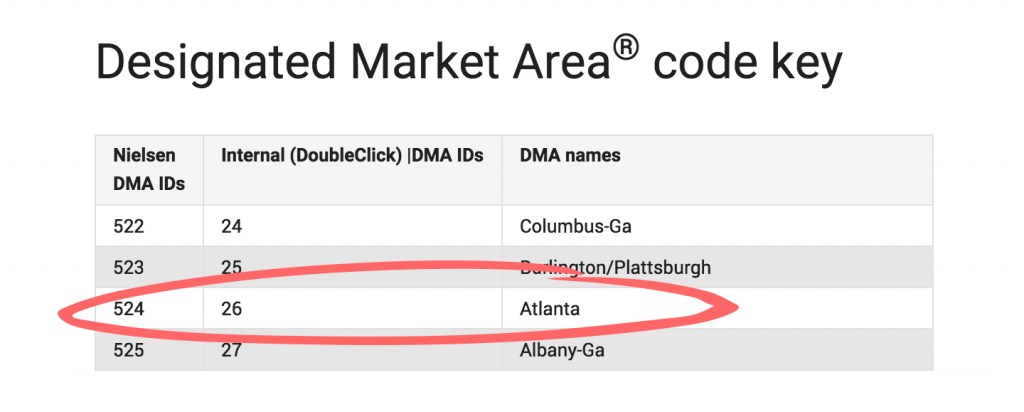 marketing area code key