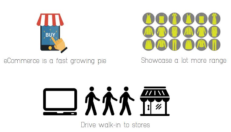 Offline retailers are building online presence