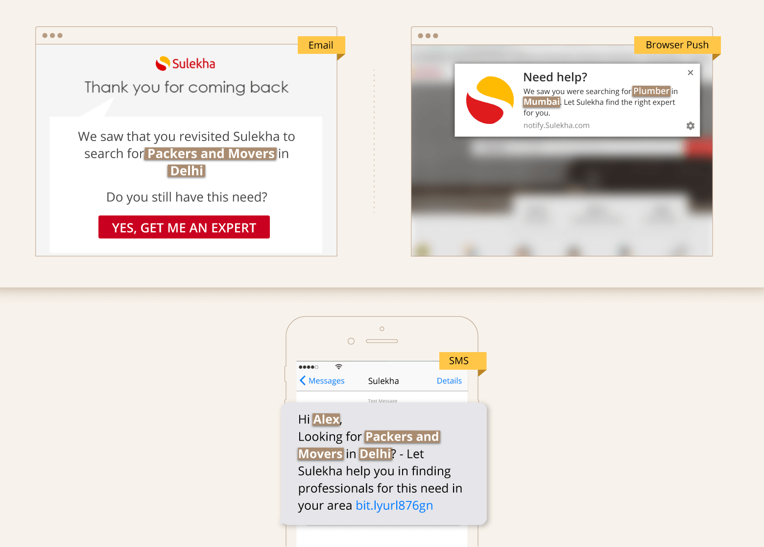 Personalised Email, Browser Push & SMS Example
